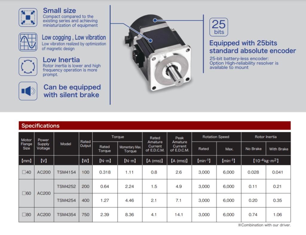 tamagawa tbl i6 1 New product: AC servomotors TBL-i6 equipped with 25 bit resolution encoder - Tamagawa