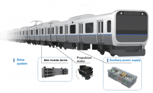 fuji ferroviarii 1 Fuji Electric introduces 7th generation X-series IGBT modules  HPnC for the railway market